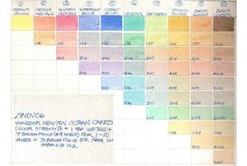 How To Make Your Own Chart Terry Krysak Artworks Watercolor Tip Make Your Own Color Chart