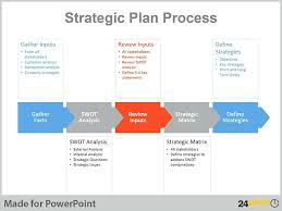 Strategic Plan Powerpoint Template Business For Recruitment Strategy