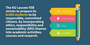 how the ku leuven feb faculty of economics and business integrates ethics responsibility and sustaility themes into educational programs and research