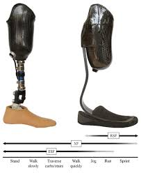 Prosthetic Design Crossover Prosthetic Design Lower Extremity Review Magazine