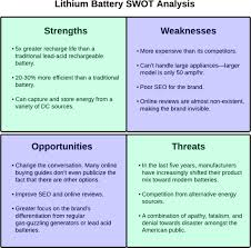 What Is A Swot Analysis Lucidchart
