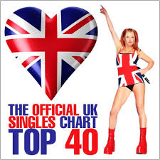 The Official Uk Top 40 Singles Chart 06 07 2018 Mp3 Buy