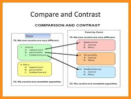 writing a comparison contrast essay agenda example writing a comparison contrast essay essay structure compare and contrast 7 638 jpg%3fcb%3d1372914562 caption