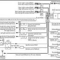 harness kenwood wiring kdc 3021 wiring diagram libraries harness kenwood wiring kdc 3021 wiring diagramskenwood wiring diagram wiring diagram and schematics kenwood radio antenna