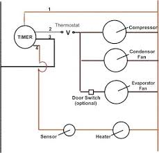 defrost timer wiring diagram cold room wiring diagram host wiring diagram defrost timer terminal numbering diagram circuit defrost timer wiring diagram cold room