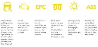 Vw Trouble Lights Vw Yellow Dashboard Symbols Trend Motors Volkswagen
