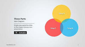 Venn Diagram Template Google Docs Venn Diagram On Google Slides Caudit Kaptanband Co