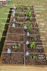 Square Foot Garden Plant Spacing Chart Easy Steps To Square Foot Gardening Success The Garden Glove