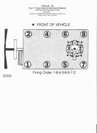 1975 rd 350 wiring diagram wiring diagramschevy ignition wiring chevy 350 firing order diagram lovely chevrolet c1500 spark plug 350 plug wire diagram