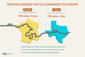 Driving Across The United States Versus Europe