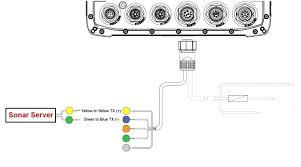 lowrance sonichub wiring diagram wiring diagram local sonic hub wiring harness wiring diagrams konsult lowrance sonichub wiring diagram