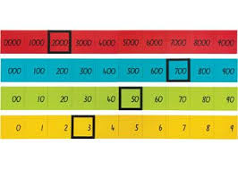 Magnetic Place Value Chart Magnetic Place Value Charts Set Of 4 Maths Place Value