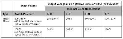 how do i hardwire 10kva and 20kva transformers in a 208 120 or 240 how do i hardwire 10kva and 20kva transformers in a 208 120 or 240 120 environment