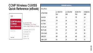 Cisco Aironet Series 1700 2700 3700 Access Points Deployment