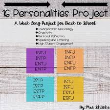 Image result for Personality Reflection Paper