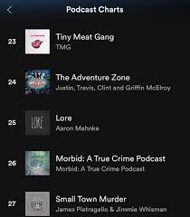 True Crime Podcast Charts
