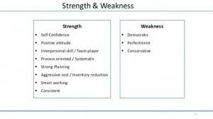Strengths In Resume Stunning 6518 Strengths And Weakness Job Interview Weaknesses Resume 24 Within Good