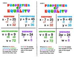 Multiplication Properties Chart Properties Of Multiplication Anchor Charts Worksheets