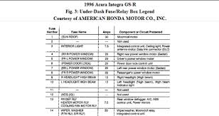 acura integra wiring diagram integra alarm wiring diagram \u2022 wiring 1994 Acura Legend at 1993 Acura Legend Wiring Diagram