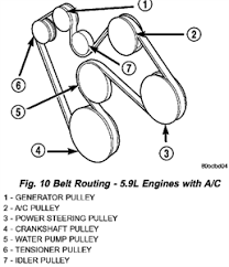 solved need a serpentine belt diagram for a 2002 dodge fixya need a serpentine belt diagram netvan 95 png