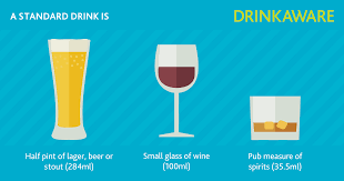 Drinking Glass Size Chart What Is A Standard Drink