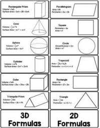Geometry Formulas Foldable Volume Surface Area Perimeter