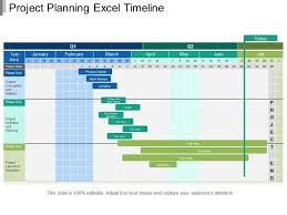 Project Planning Timeline Project Planning Excel Timeline Powerpoint Templates