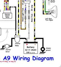 klr650 1987 2007 wiring diagram klr650 automotive wiring diagrams wiring diagram page 2 kawasaki klr 650 forum