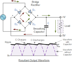 full wave rectifier and bridge rectifier theory full wave rectifier smoothing