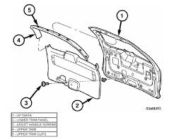 backup camera reverse light the circuit in the tailgate door installation 1 place liftgate