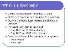 Flowchart Idt. What Is A Flowchart? Visual Representation Of A Flow ...