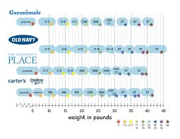 Baby Size Chart Percentile 10 Inquisitive Shoe Size Percentile Chart