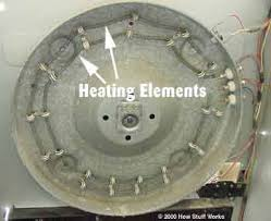 ge dryer heating element wiring diagram ge image air circulation how clothes dryers work howstuffworks on ge dryer heating element wiring diagram