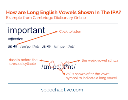The english alphabet has a wide range of pronunciation of sounds to it. Ipa English Vowel Sounds Examples Practice Record