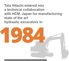 hitachi construction logo. tata hitachi is focused on capitalizing the opportunity in domestic arena for which key market segments are excavators, wheeled products, construction logo