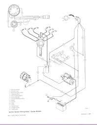 Club car ignition switch wiring diagram