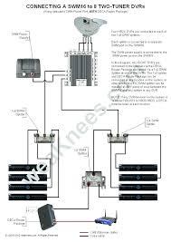 directv genie install diagram swm 3 wireless wiring diagram perf ce direct tv genie install diagram swm3 wireless wiring diagram direct tv genie install diagram swm3 wireless