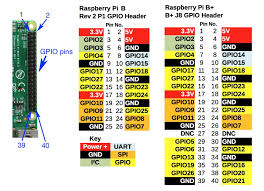 how to interface a pir motion sensor raspberry pi gpio how does it work the raspberry pi