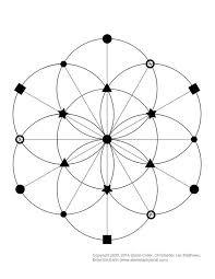 e1ec7ba521e69dfa5afcb699f51121fc 218 best images about crystal grids on pinterest reiki, sacred on 3 5 lemorian template