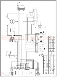 diagrams 15001109 110cc chinese atv wiring diagram wiring 110cc electric start wiring diagram at Loncin 110 Wiring Diagram Ignition Color