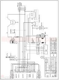 kazuma 110cc quad wiring diagram kazuma image chinese quad wiring diagram wiring diagram on kazuma 110cc quad wiring diagram