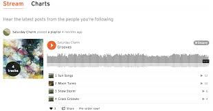 How To Get On The Soundcloud Charts Your Stream And How It Works Soundcloud Help Center
