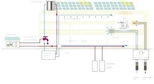 basement ventilation system. Wave Ventilation Image Of Basement System Design Pertaining To Systems B