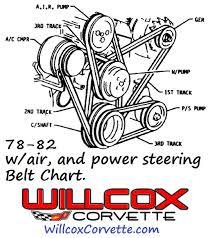 1978 1982 corvette belt diagram willcox corvette, inc 1977 Corvette Engine Diagram 1978 1982 corvette belt diagram 1977 corvette engine diagram