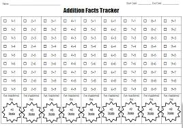 Math Facts Progress Chart Math Facts Progress Charts Math Facts Homeschool Math