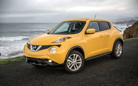 2018 nissan juke canada. unique juke 2018 nissan juke sv fwd  price engine full technical specifications  the car guide  motoring tv intended nissan juke canada e