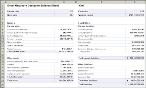 balance sheet template balance sheet template create a balance sheet report ibm