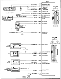 chevrolet corsica diagram for the complete motor wiring harness there s a few different ways the engine harness is drawn up here is the most simple one