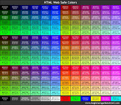 Beautiful 33 Illustration Excel Chart By Color
