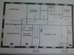 Отчет о производственной практике по управлению и экономике фармации e dcim camera 158 jpg